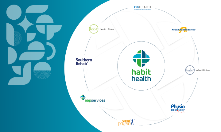 Habit Health: A united vision for health
